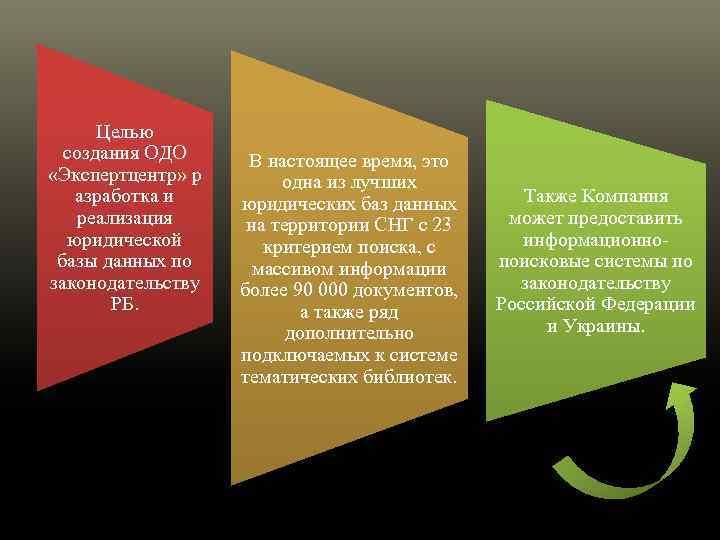 Целью создания ОДО «Экспертцентр» р азработка и реализация юридической базы данных по законодательству РБ.