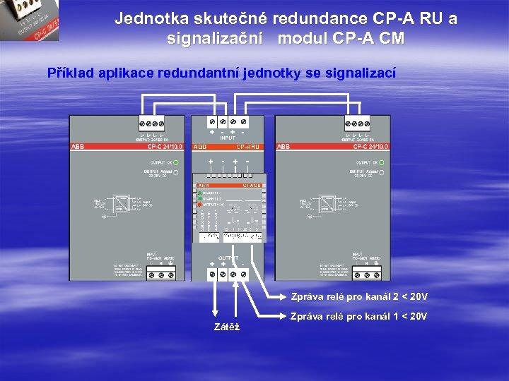 Jednotka skutečné redundance CP-A RU a signalizační modul CP-A CM Příklad aplikace redundantní jednotky