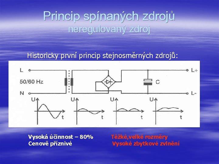 Princip spínaných zdrojů neregulovaný zdroj Historicky první princip stejnosměrných zdrojů: Vysoká účinnost – 80%