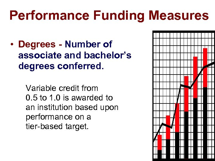 Performance Funding Measures • Degrees - Number of associate and bachelor's degrees conferred. Variable