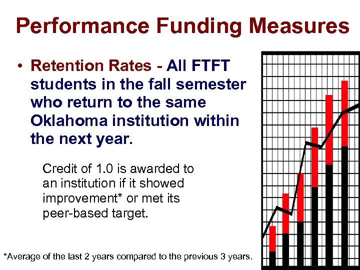 Performance Funding Measures • Retention Rates - All FTFT students in the fall semester