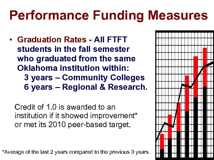 Performance Funding Measures • Graduation Rates - All FTFT students in the fall semester