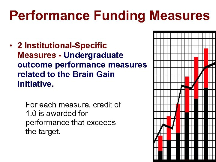 Performance Funding Measures • 2 Institutional-Specific Measures - Undergraduate outcome performance measures related to