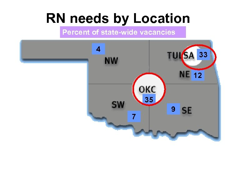 RN needs by Location Percent of state-wide vacancies 4 33 12 35 7 9