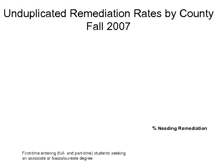 Unduplicated Remediation Rates by County Fall 2007 % Needing Remediation First-time entering (full- and
