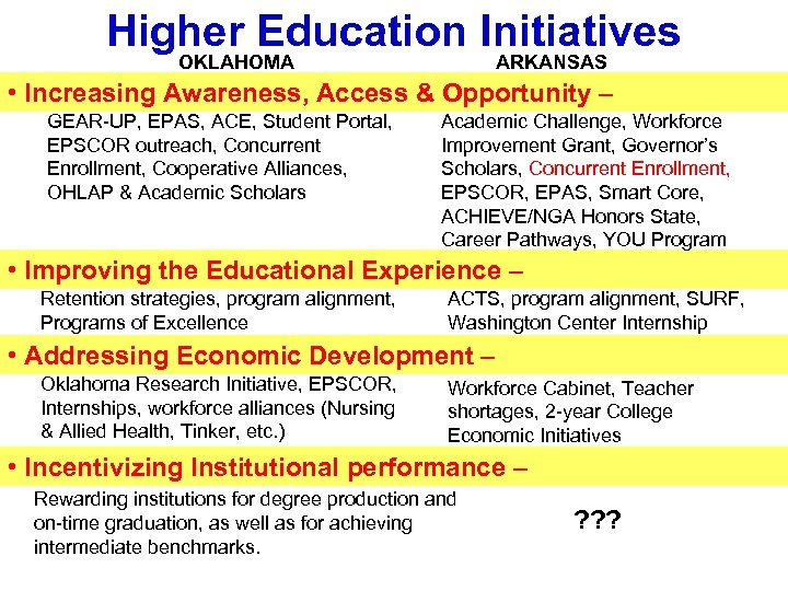 Higher Education Initiatives OKLAHOMA ARKANSAS • Increasing Awareness, Access & Opportunity – GEAR-UP, EPAS,