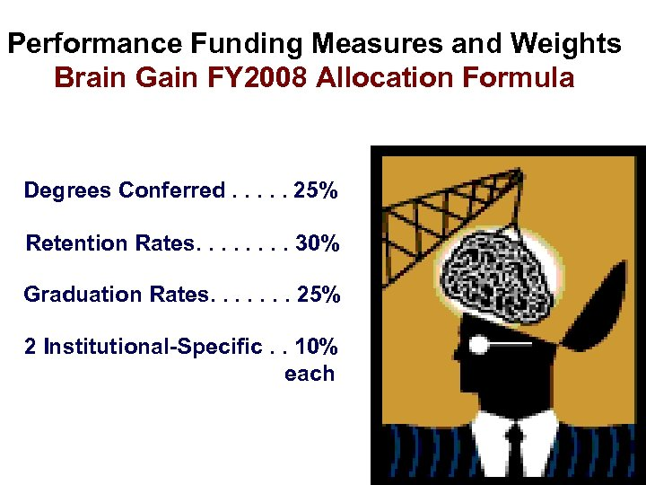 Performance Funding Measures and Weights Brain Gain FY 2008 Allocation Formula Degrees Conferred. .
