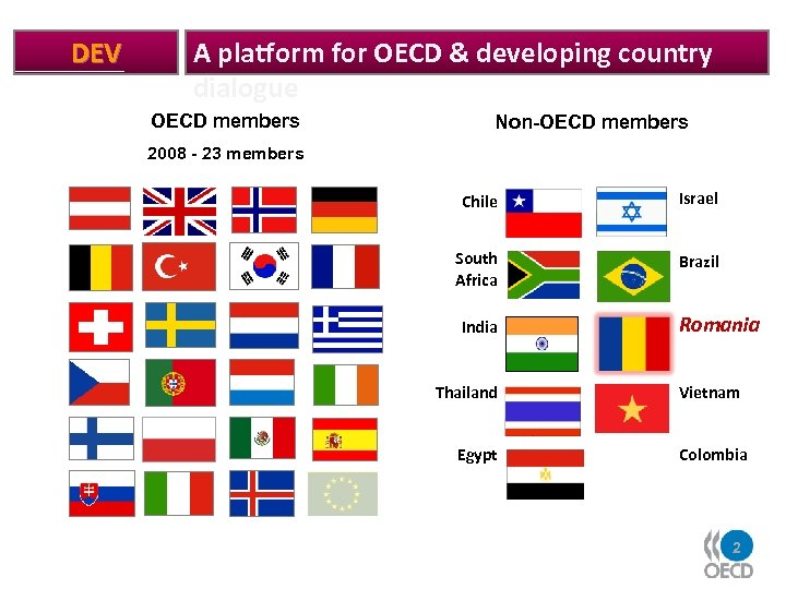 DEV A platform for OECD & developing country dialogue OECD members Non-OECD members 2008