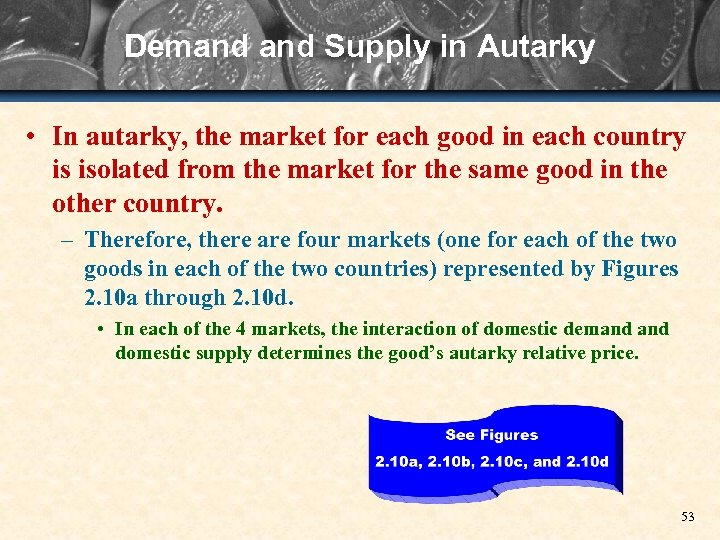 Demand Supply in Autarky • In autarky, the market for each good in each