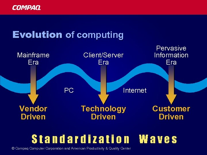 Evolution of computing Mainframe Era Client/Server Era PC Vendor Driven Pervasive Information Era Internet