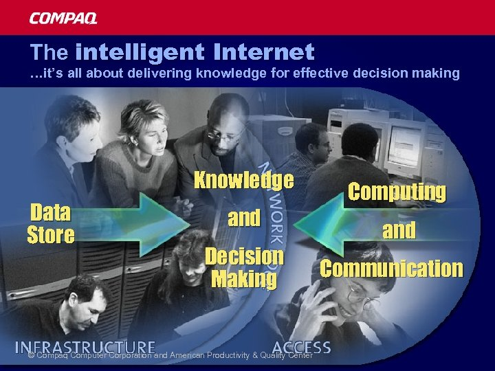The intelligent Internet …it's all about delivering knowledge for effective decision making Knowledge Data