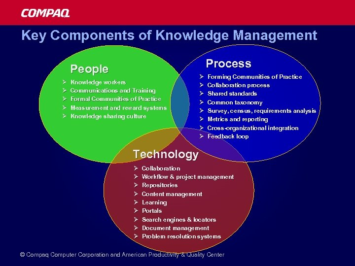 Key Components of Knowledge Management Process People Ø Ø Ø Knowledge workers Communications and