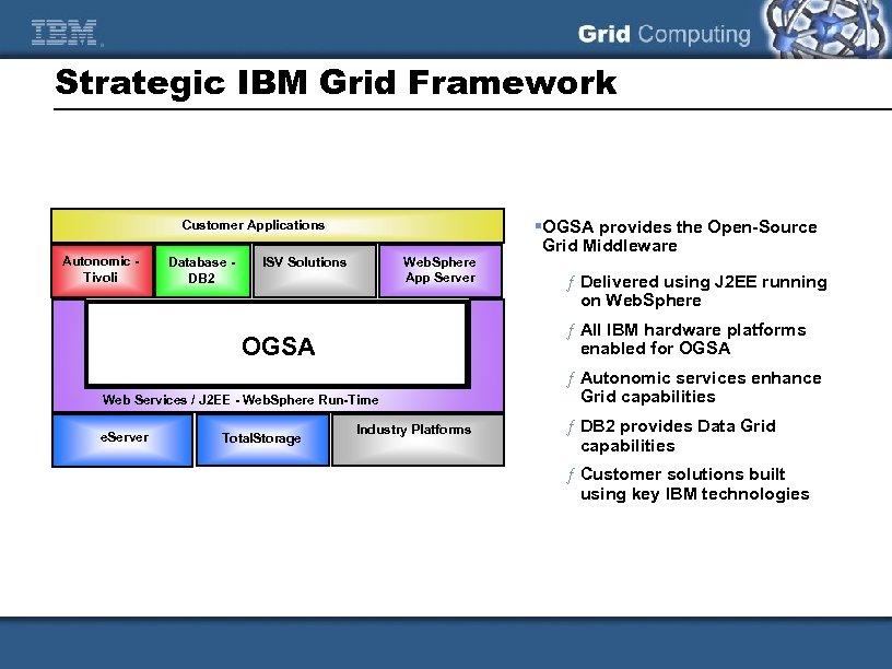 Strategic IBM Grid Framework Customer Applications Autonomic Tivoli Database DB 2 ISV Solutions Web.