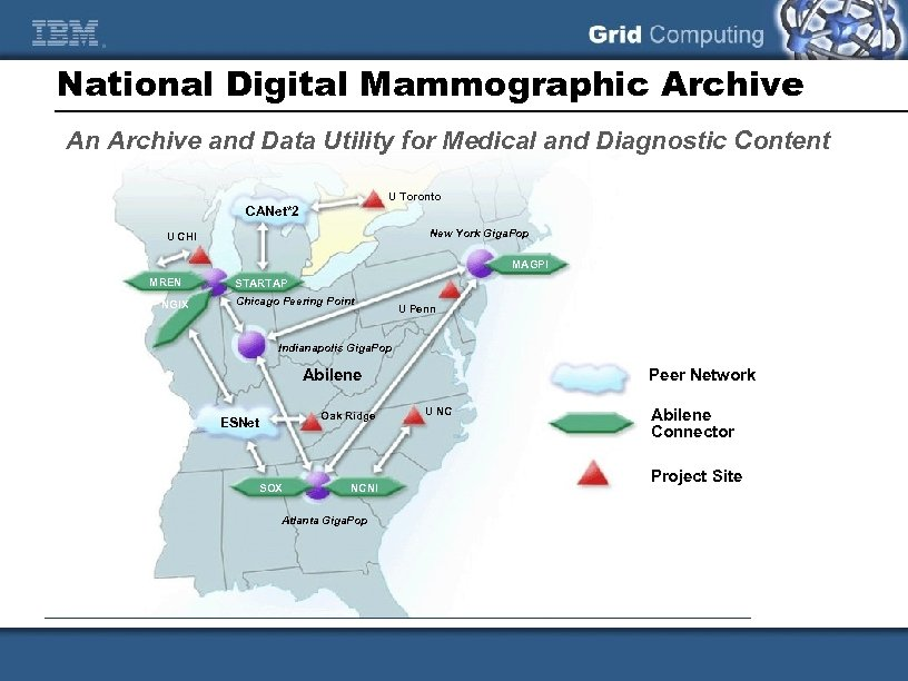 National Digital Mammographic Archive An Archive and Data Utility for Medical and Diagnostic Content