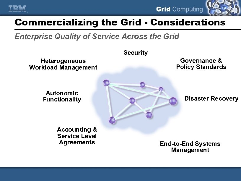 Commercializing the Grid - Considerations Enterprise Quality of Service Across the Grid Security Heterogeneous