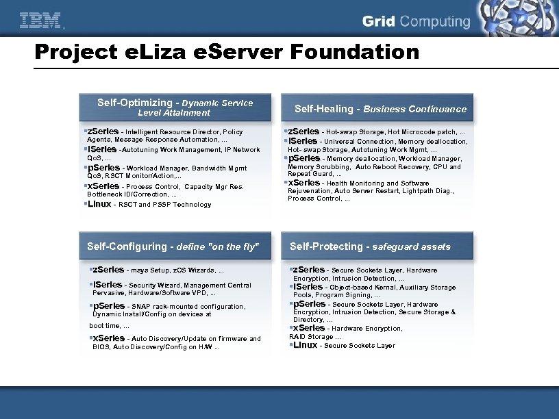 Project e. Liza e. Server Foundation Self-Optimizing - Dynamic Service Level Attainment §z. Series