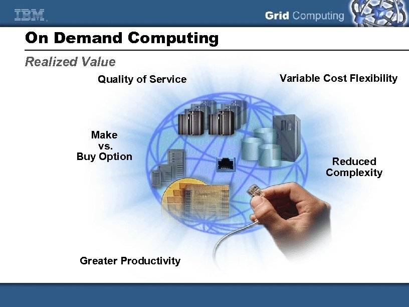 On Demand Computing Realized Value Quality of Service Make vs. Buy Option Greater Productivity