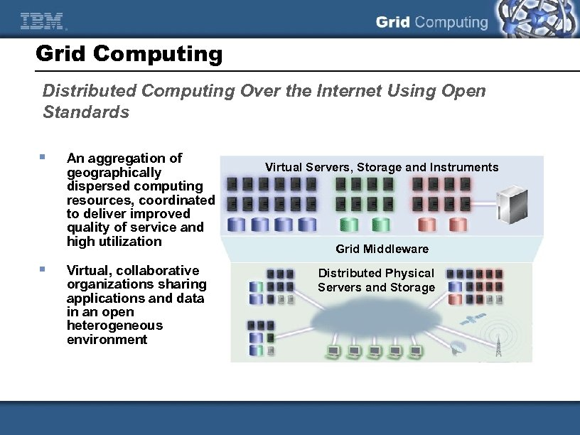 Grid Computing Distributed Computing Over the Internet Using Open Standards § § An aggregation