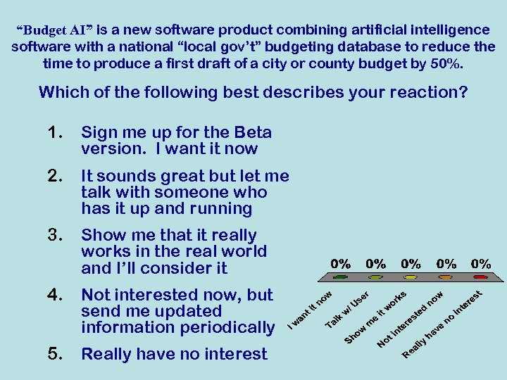 """""""Budget AI"""" is a new software product combining artificial intelligence software with a national"""