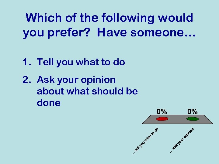 Which of the following would you prefer? Have someone… 1. Tell you what to