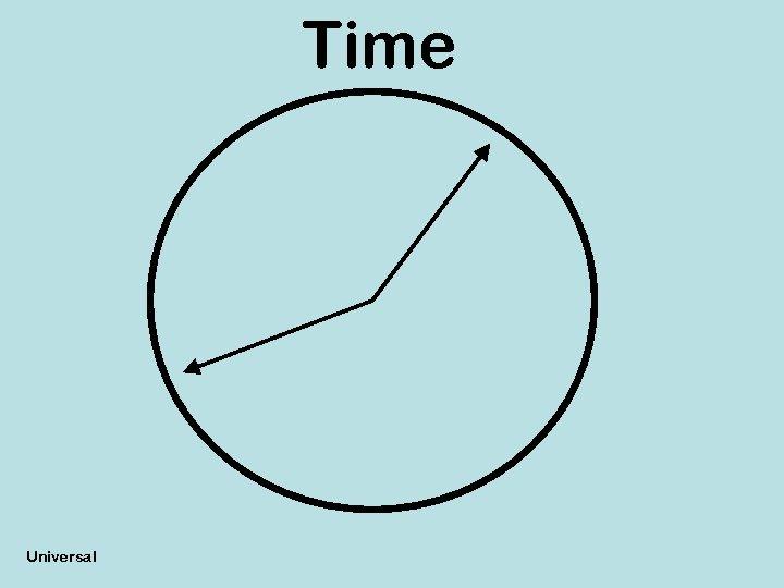 Time Universal