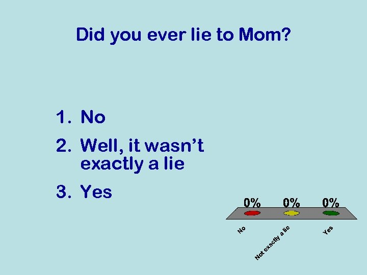 Did you ever lie to Mom? 1. No 2. Well, it wasn't exactly a