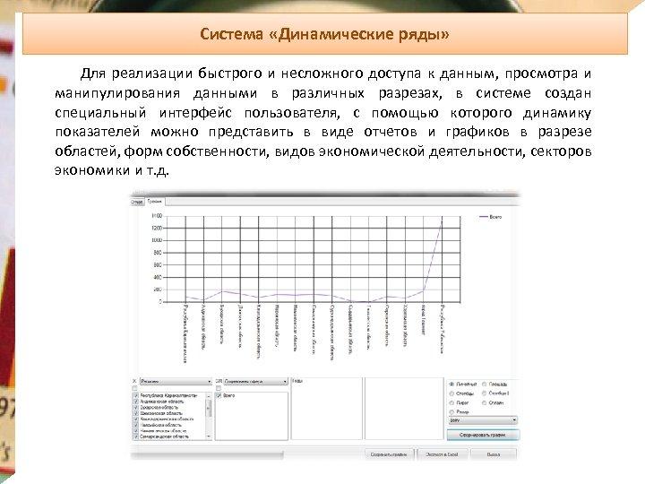 Система «Динамические ряды» Для реализации быстрого и несложного доступа к данным, просмотра и манипулирования