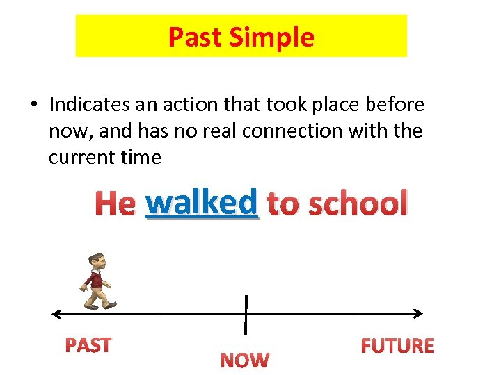Past Simple • Indicates an action that took place before now, and has no
