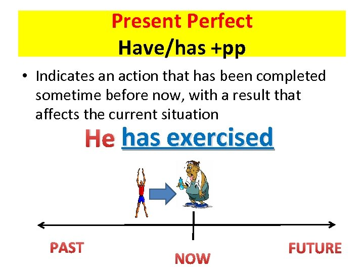 Present Perfect Have/has +pp • Indicates an action that has been completed sometime before