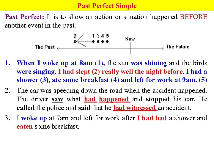 Past Perfect Simple Past Perfect: It is to show an action or situation happened