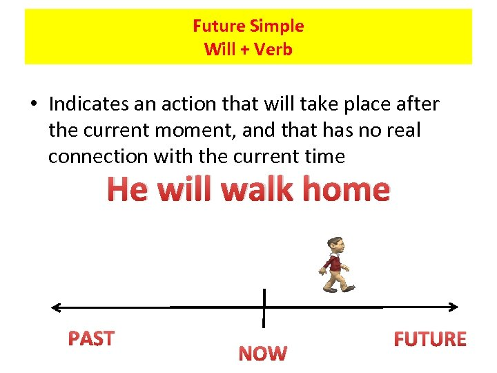 Future Simple Will + Verb • Indicates an action that will take place after