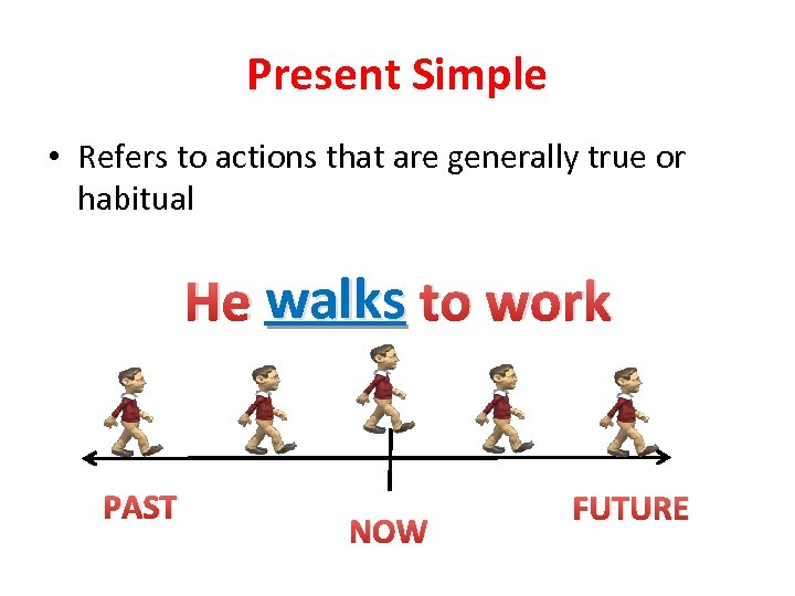 Present Simple • Refers to actions that are generally true or habitual He walks