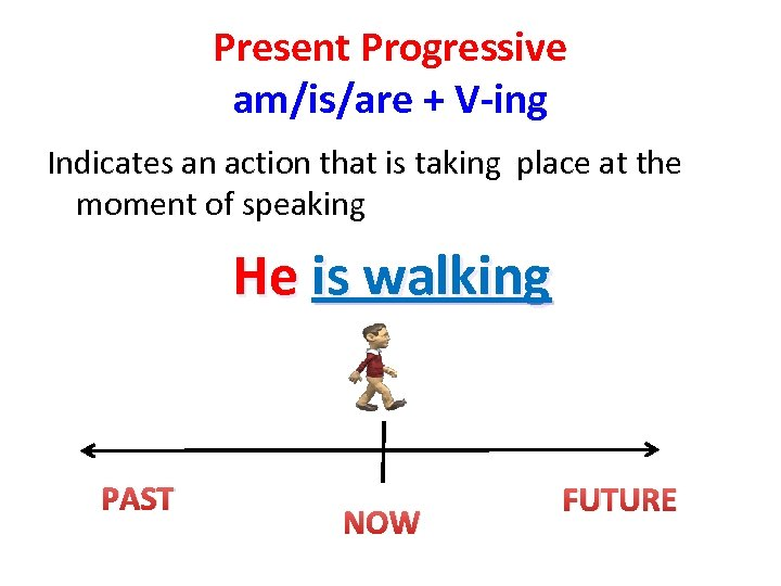 Present Progressive am/is/are + V-ing Indicates an action that is taking place at the