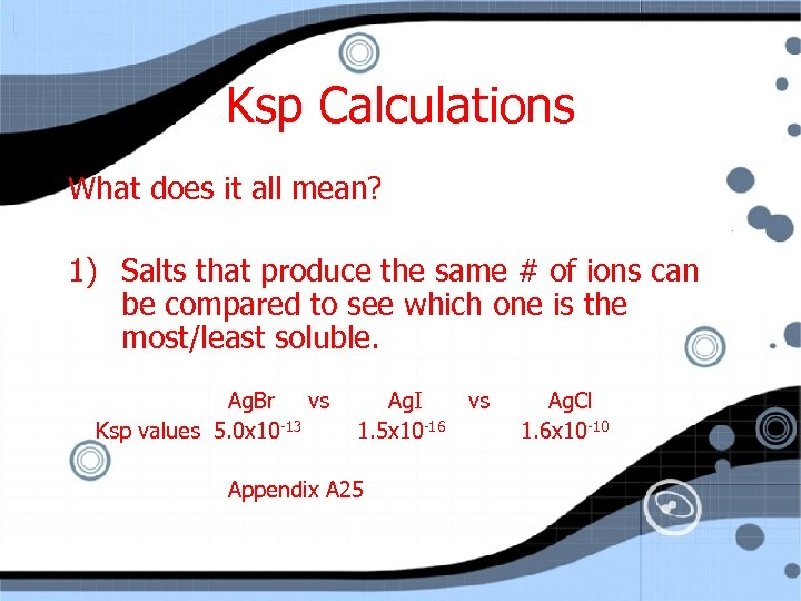 Ksp Calculations What does it all mean? 1) Salts that produce the same #