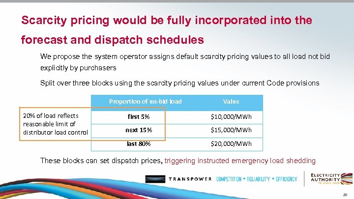 Scarcity pricing would be fully incorporated into the forecast and dispatch schedules We propose