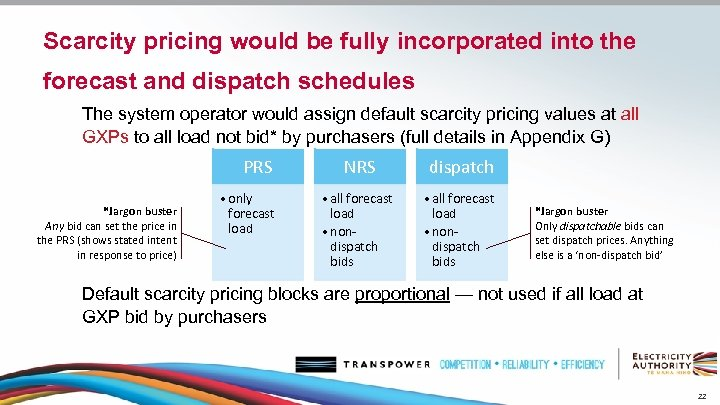 Scarcity pricing would be fully incorporated into the forecast and dispatch schedules The system