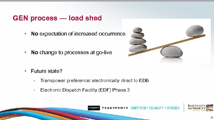 GEN process — load shed • No expectation of increased occurrence • No change