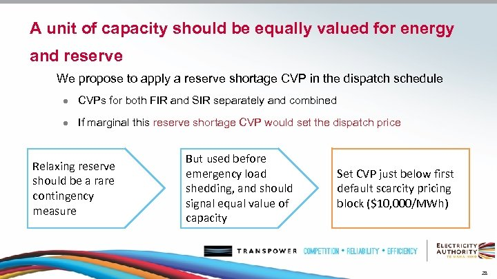 A unit of capacity should be equally valued for energy and reserve We propose