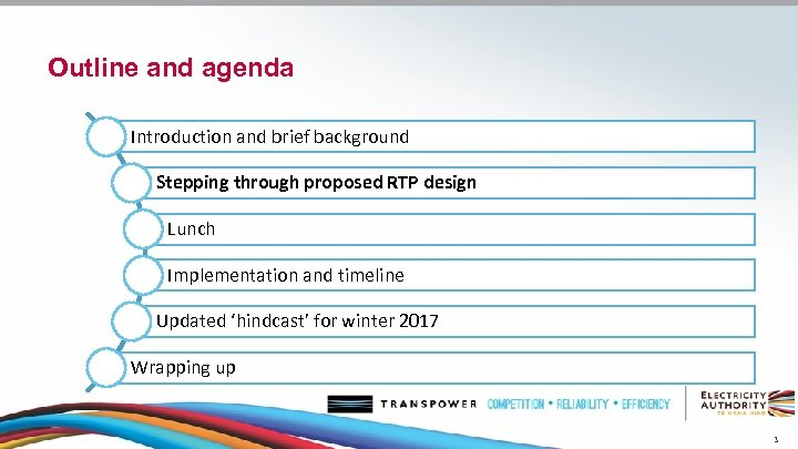Outline and agenda Introduction and brief background Stepping through proposed RTP design Lunch Implementation