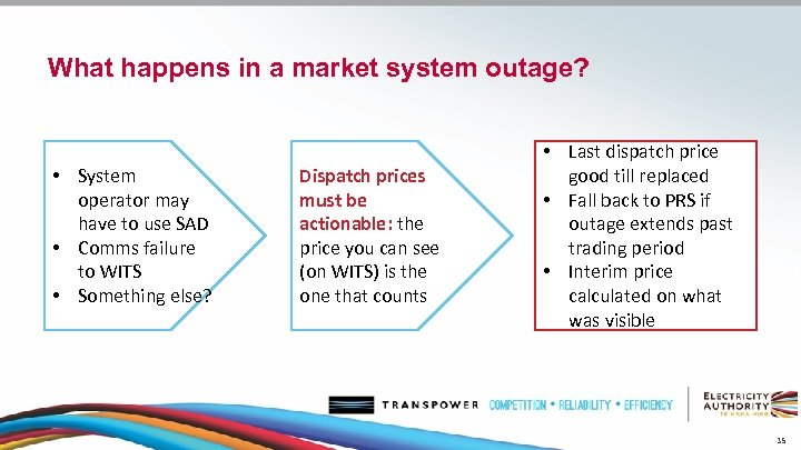 What happens in a market system outage? • System operator may have to use