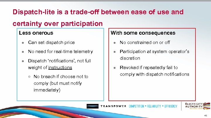 Dispatch-lite is a trade-off between ease of use and certainty over participation Less onerous