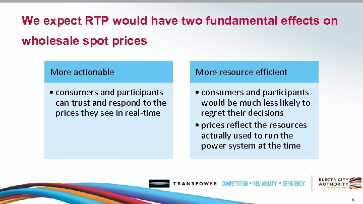 We expect RTP would have two fundamental effects on wholesale spot prices More actionable
