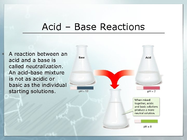 Acid – Base Reactions § A reaction between an acid and a base is