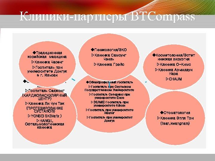 Клиники-партнеры BTCompass ◆Традиционная корейская медицина ▷Клиника Часенг ▷Госпиталь при университете Донгук в г. Ильсан