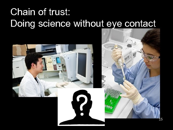 Chain of trust: Doing science without eye contact 15