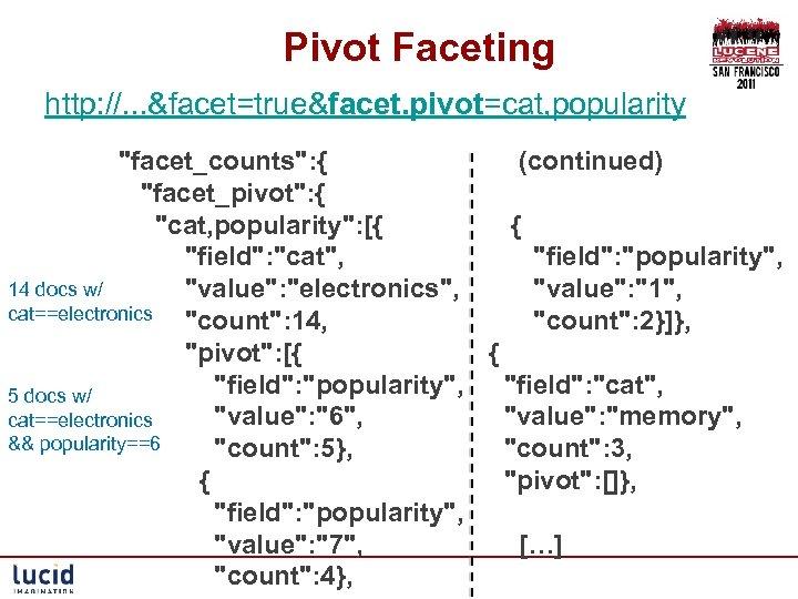 Pivot Faceting http: //. . . &facet=true&facet. pivot=cat, popularity