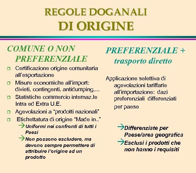 REGOLE DOGANALI DI ORIGINE COMUNE O NON PREFERENZIALE r r r PREFERENZIALE + trasporto