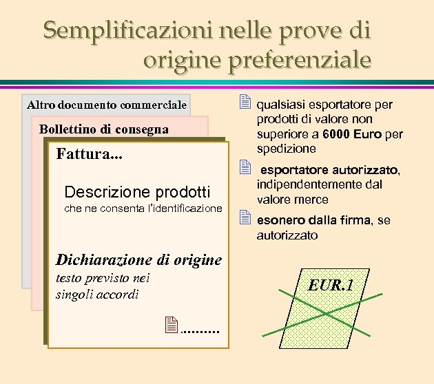 Semplificazioni nelle prove di origine preferenziale Altro documento commerciale 2 qualsiasi esportatore per prodotti