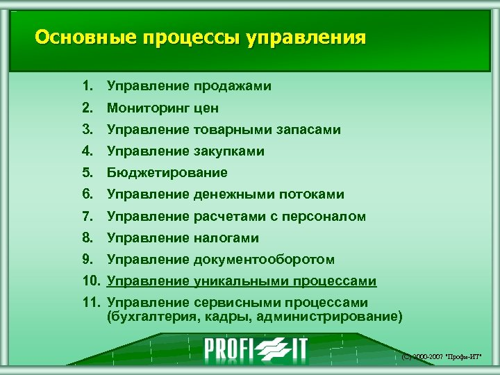 Основные процессы управления 1. Управление продажами 2. Мониторинг цен 3. Управление товарными запасами 4.