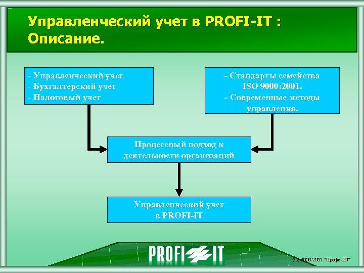Управленческий учет в PROFI-IT : Описание. - Управленческий учет - Бухгалтерский учет - Налоговый